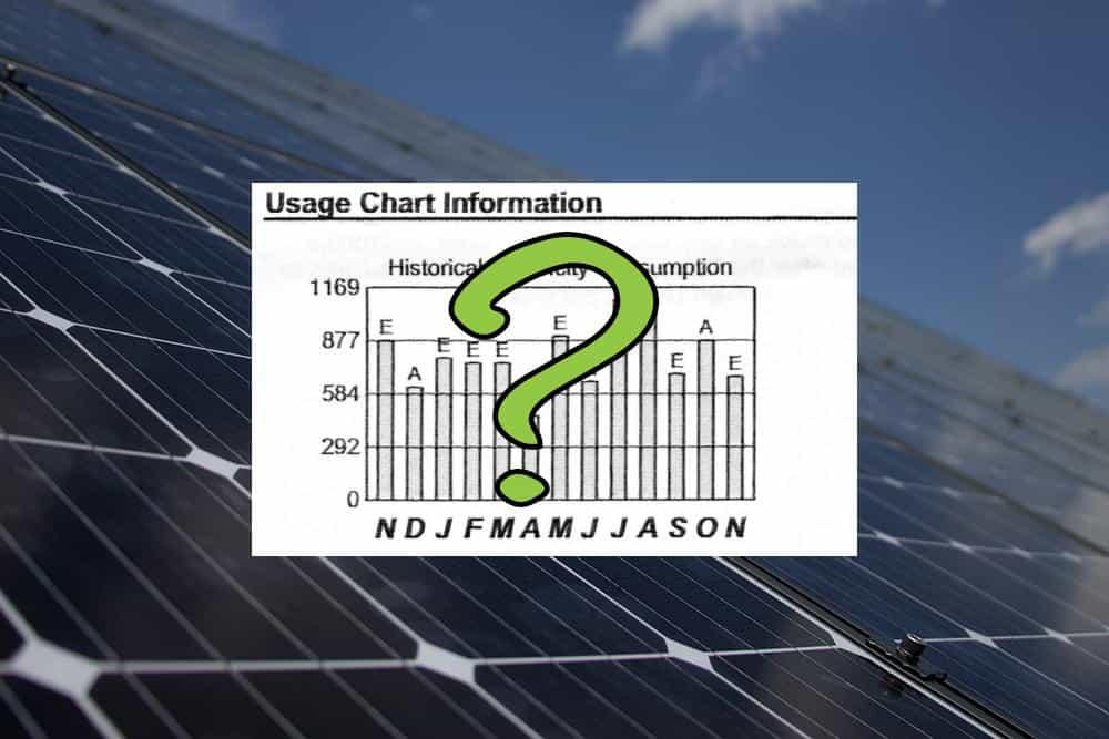 What is a Kilowatt-Hour? - Buffalo Solar Solutions - Buffalo, NY